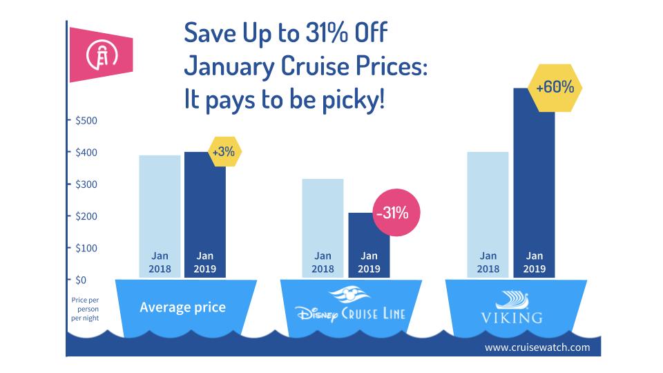 January 2019 discounts