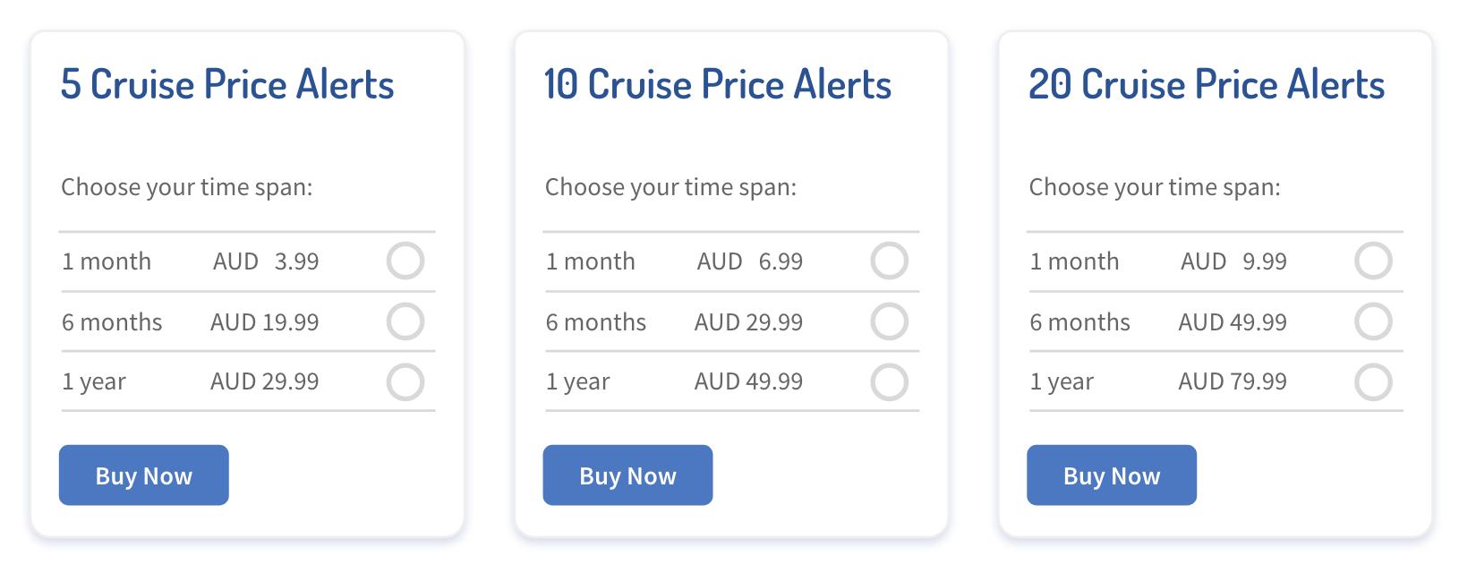 Price Alert Pricing