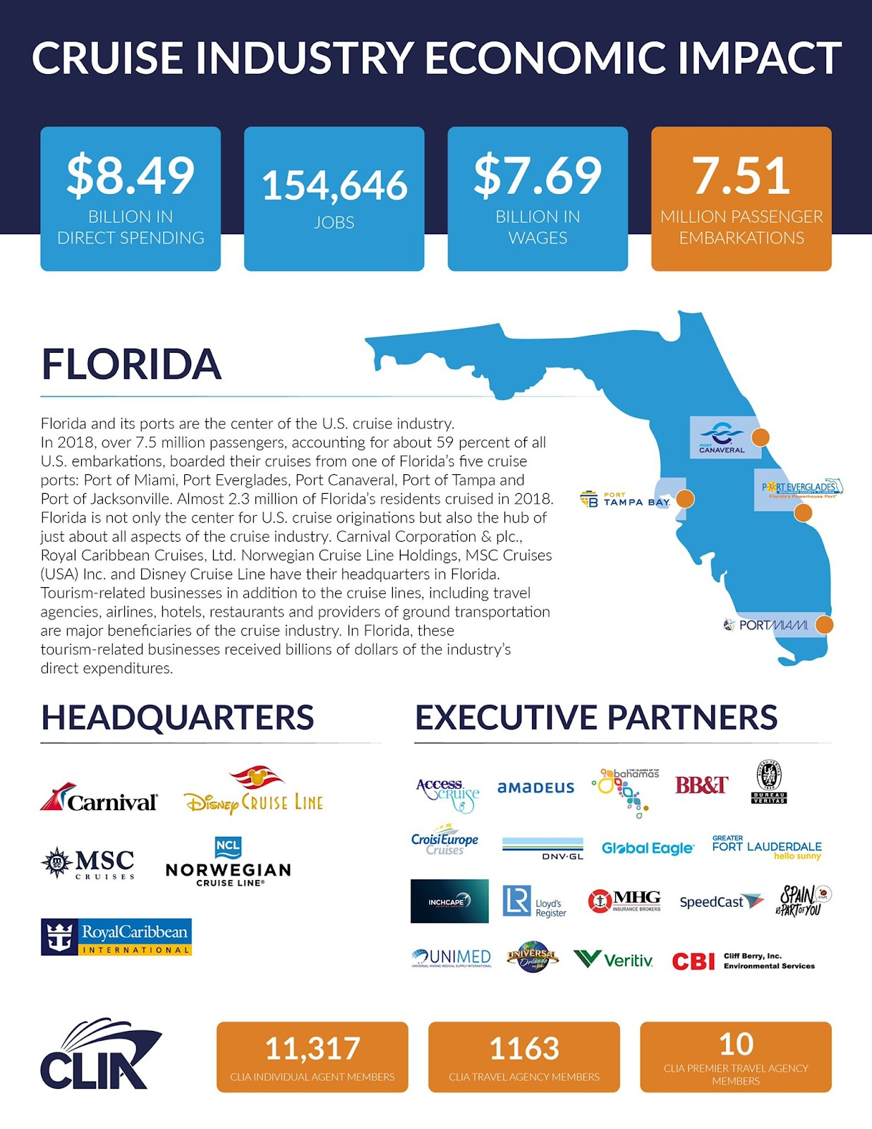 cruise industry economic impact