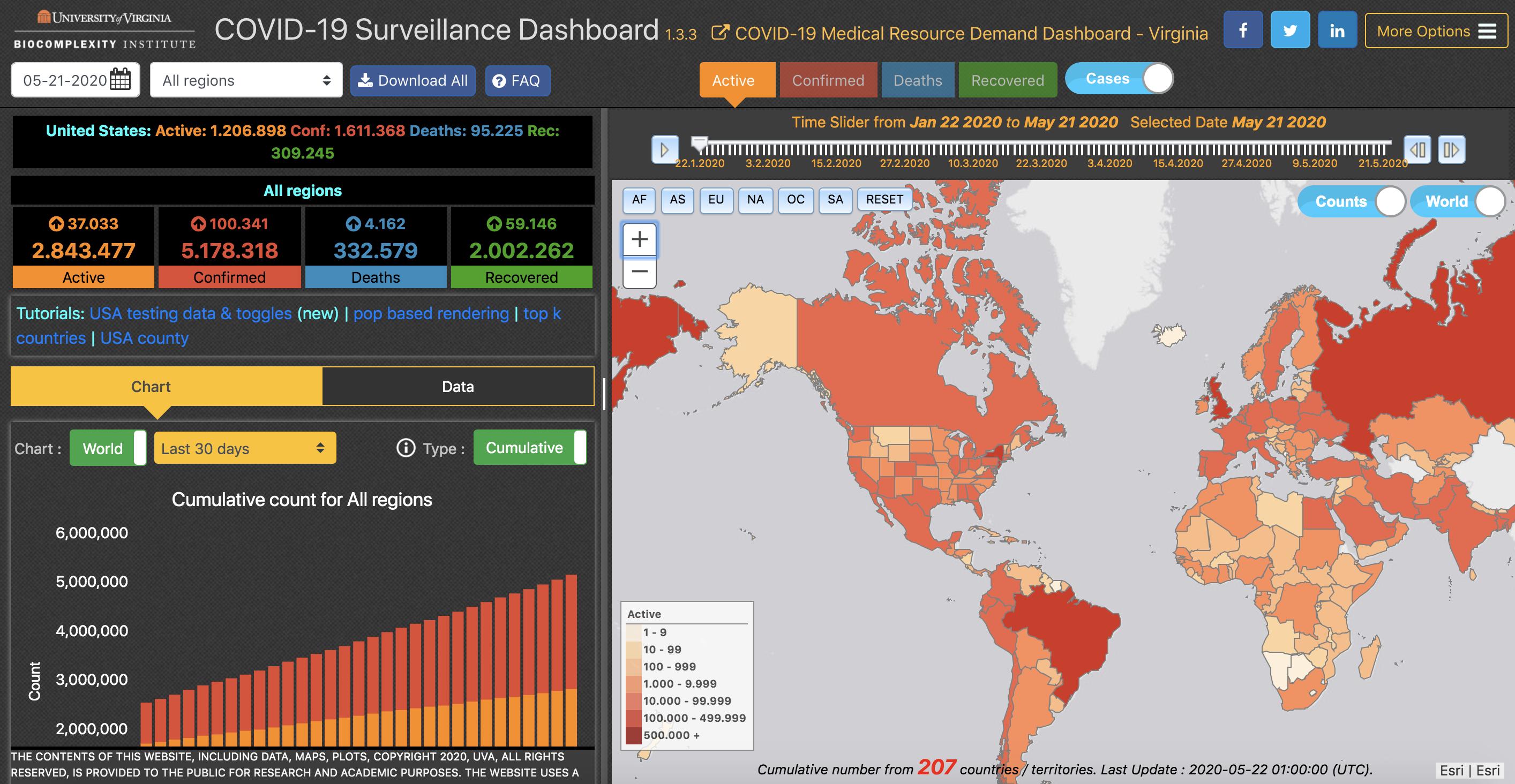 covid 19 surveillance dashboard