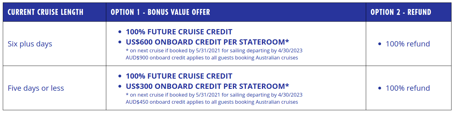 carnival cruise lines cancellation policies